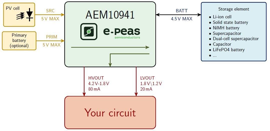 DS AEM10941-2