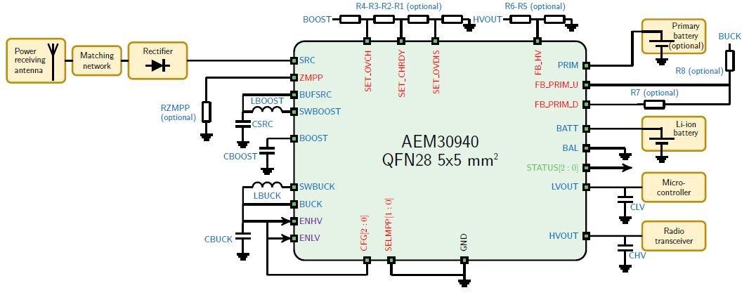 DS AEM30940-2