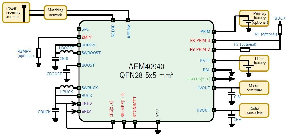 DS AEM40940-1