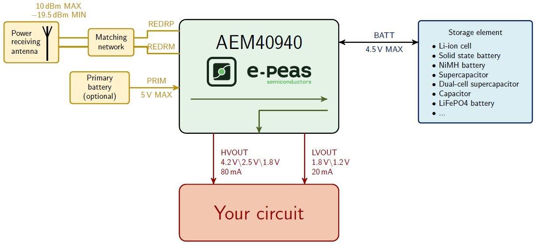 DS AEM40940-2